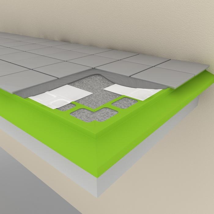 použití příslušenství/Pouziti-Balkonovy profil rohovy zelena